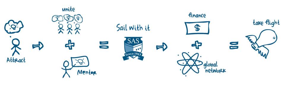 SAS-UAS-Website-Banners